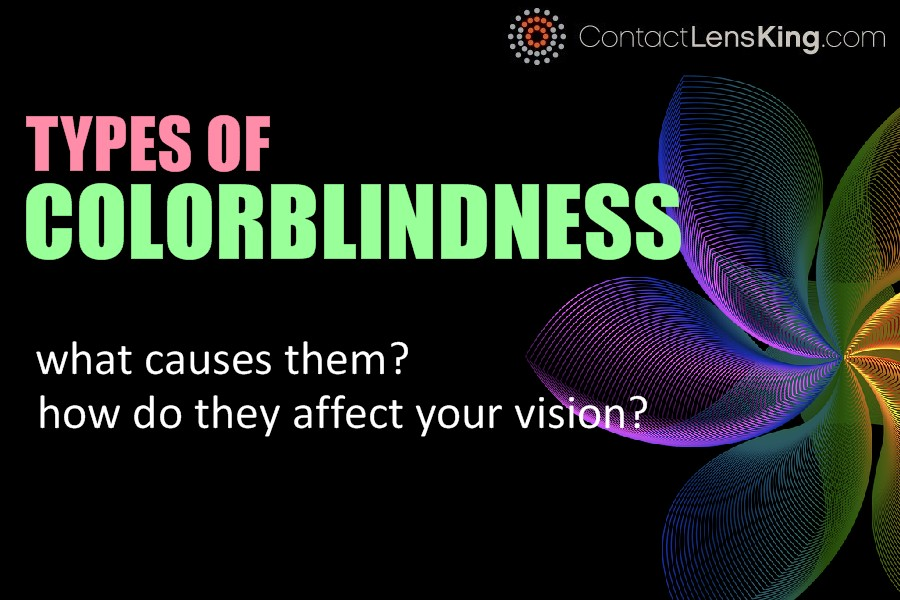 three basic types of color blindness Different types of blindness cause different types of vision impairment being blind generally refers to a complete lack of functional vision this type of blindness more commonly affects men than women merck manuals reports that the most common form of color blindness is red-green color.
